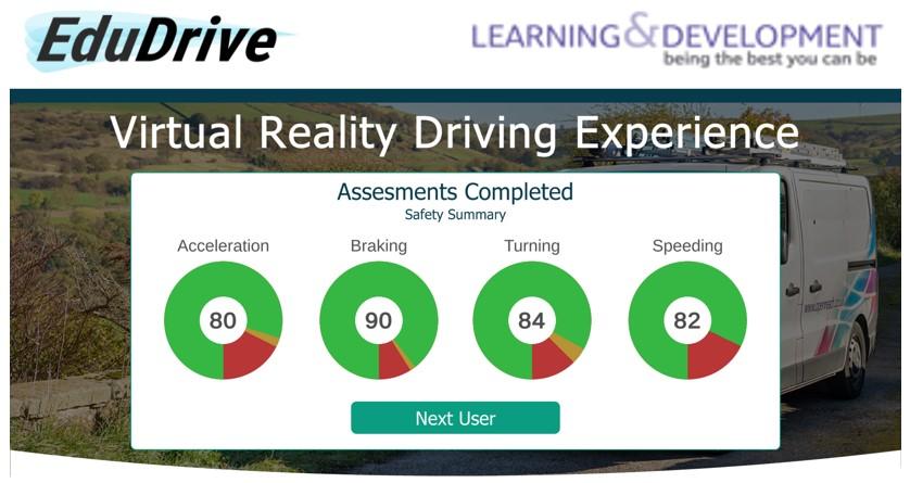 EduDrive Assessment